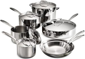 best cookware set 2021 reddit